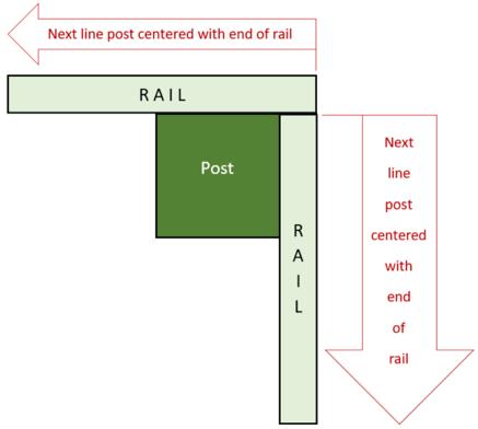 Build A Fence2