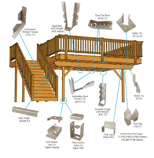 Deck Connectors Image